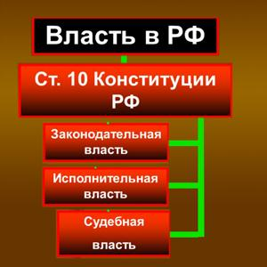 Органы власти Долгоруково