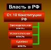 Органы власти в Долгоруково